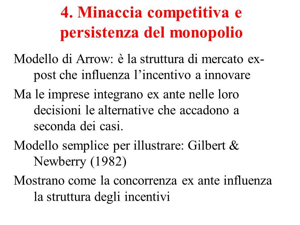 4. Minaccia competitiva e persistenza del monopolio