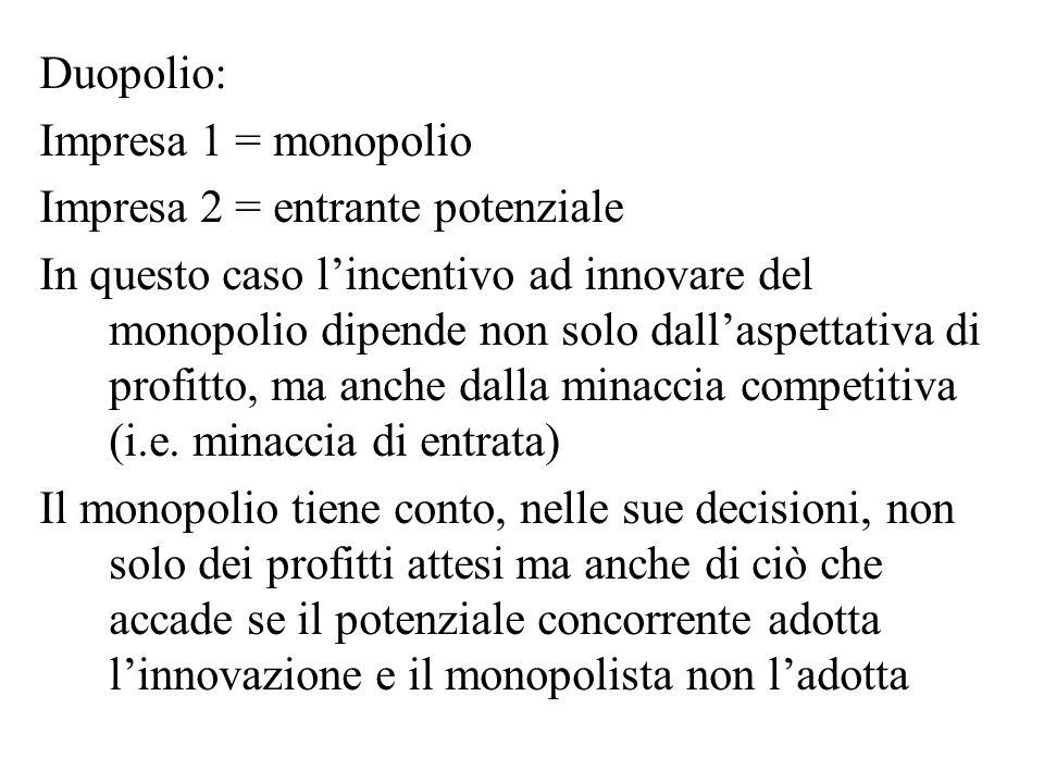 Duopolio: Impresa 1 = monopolio. Impresa 2 = entrante potenziale.