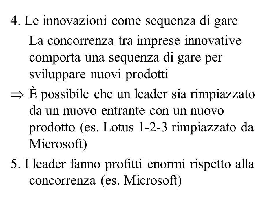 4. Le innovazioni come sequenza di gare