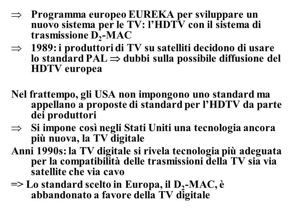 Programma europeo EUREKA per sviluppare un nuovo sistema per le TV: l'HDTV con il sistema di trasmissione D2-MAC