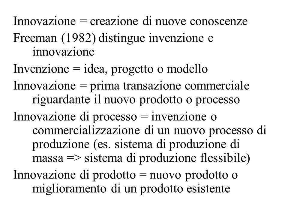 Innovazione = creazione di nuove conoscenze