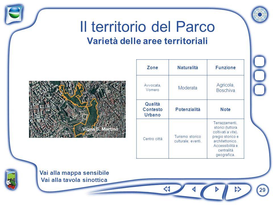 Il territorio del Parco Varietà delle aree territoriali