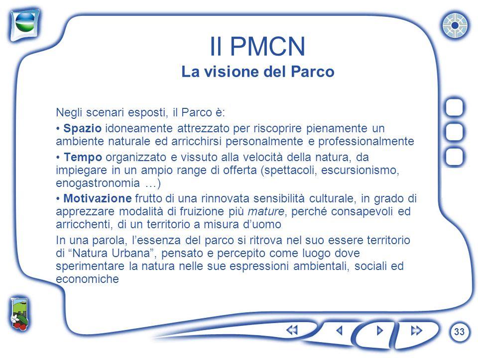 Il PMCN La visione del Parco