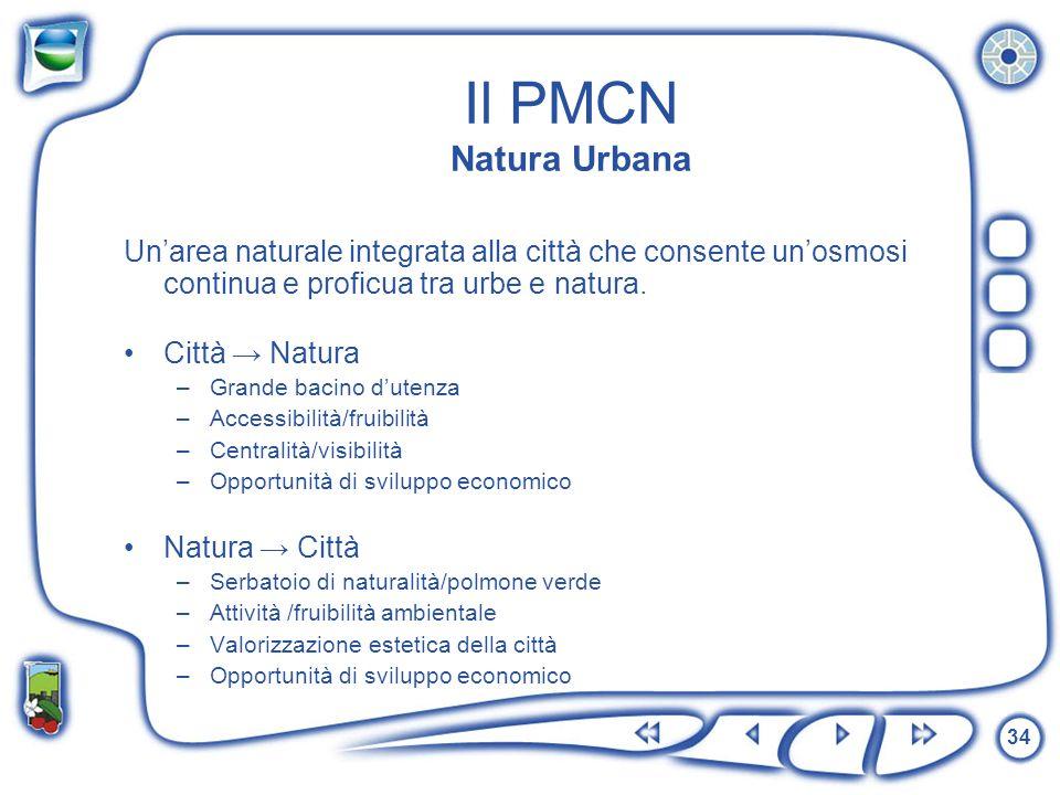 Il PMCN Natura Urbana Un'area naturale integrata alla città che consente un'osmosi continua e proficua tra urbe e natura.