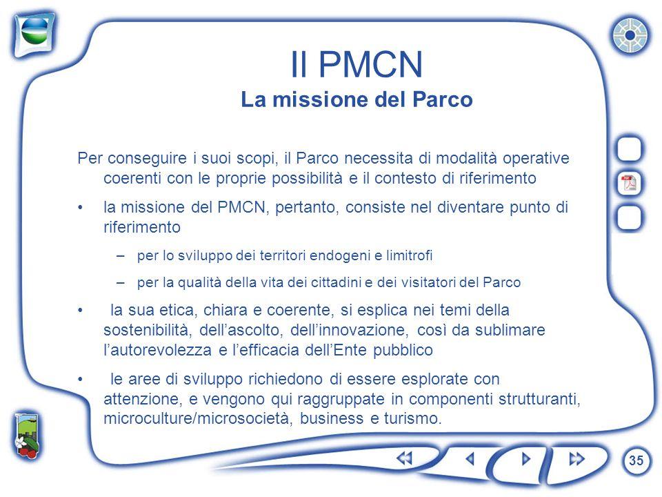 Il PMCN La missione del Parco
