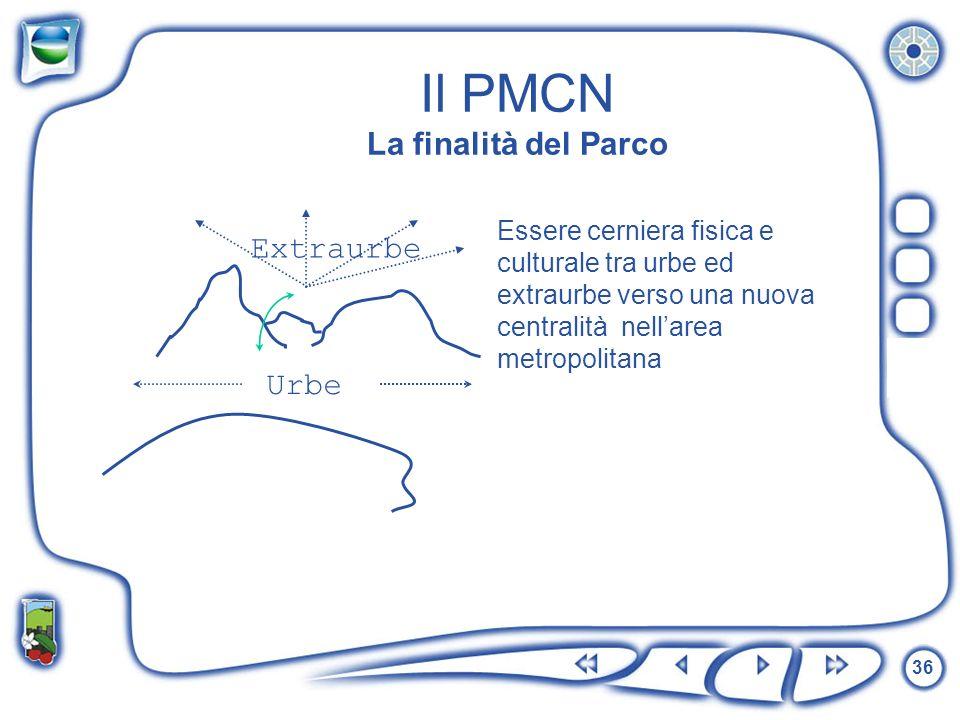 Il PMCN La finalità del Parco