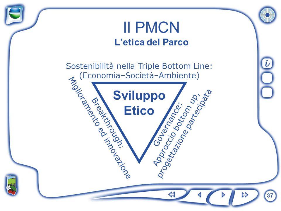 Il PMCN L'etica del Parco