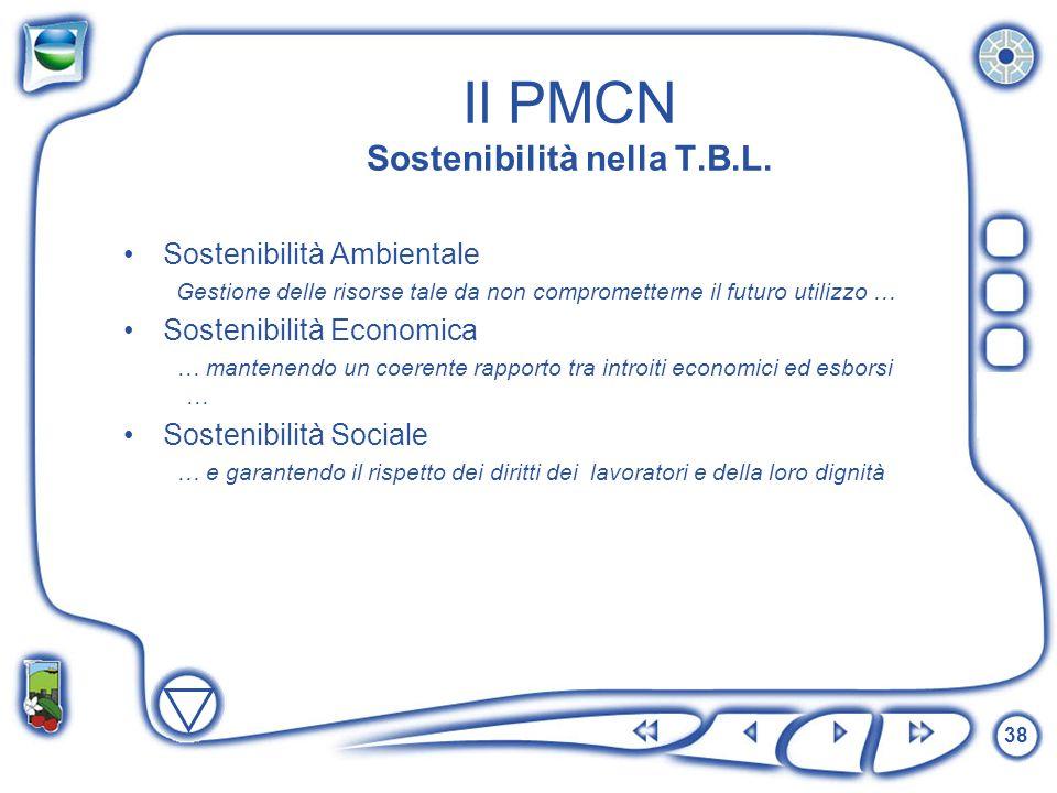 Il PMCN Sostenibilità nella T.B.L.