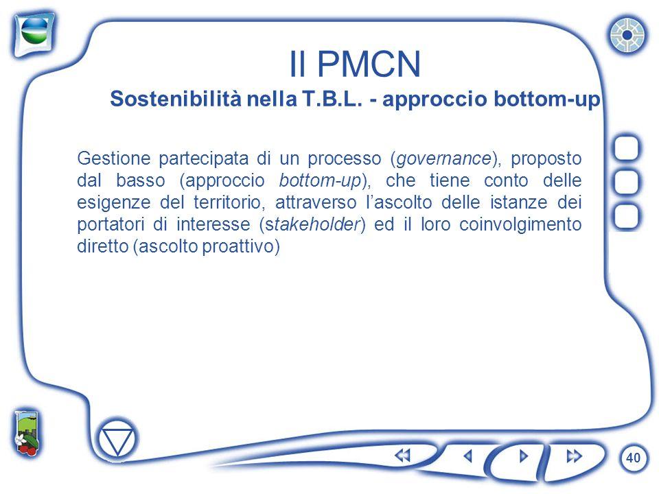 Il PMCN Sostenibilità nella T.B.L. - approccio bottom-up