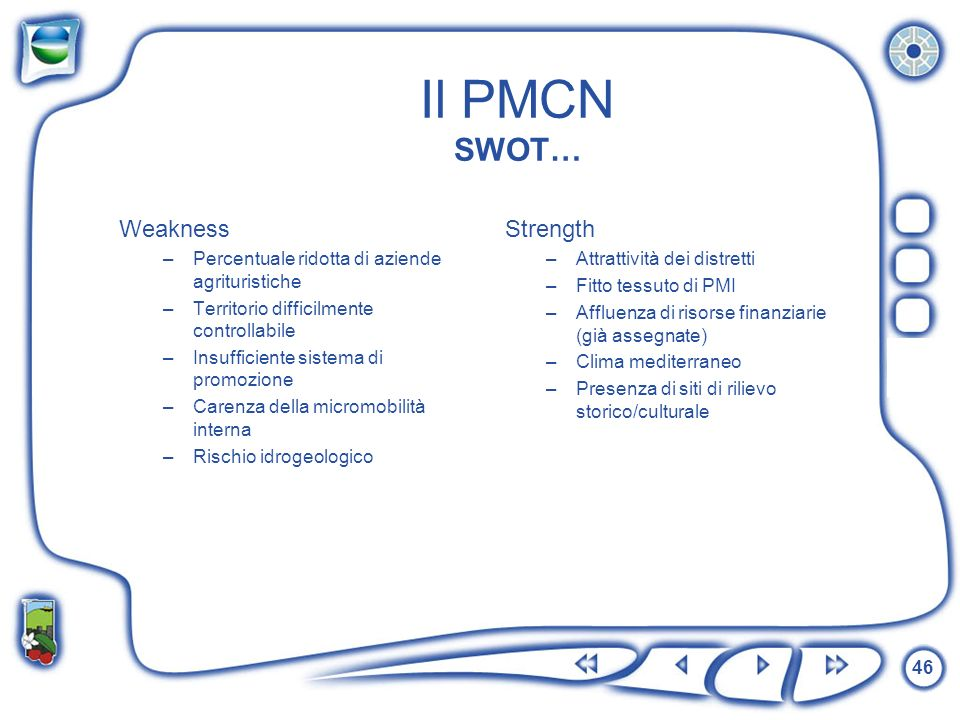 Il PMCN SWOT… Weakness Strength