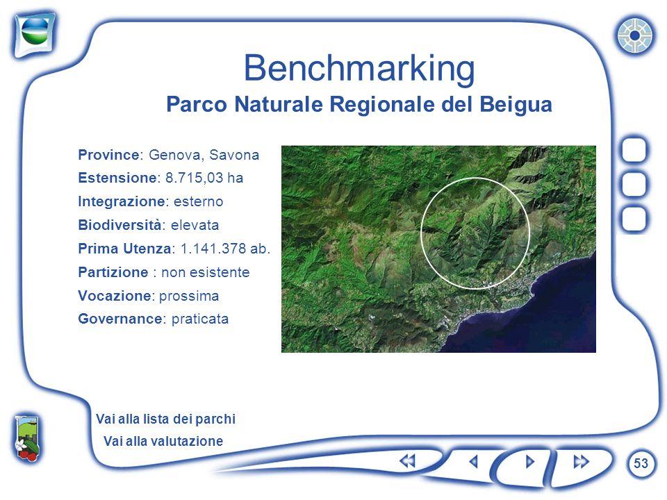 Benchmarking Parco Naturale Regionale del Beigua