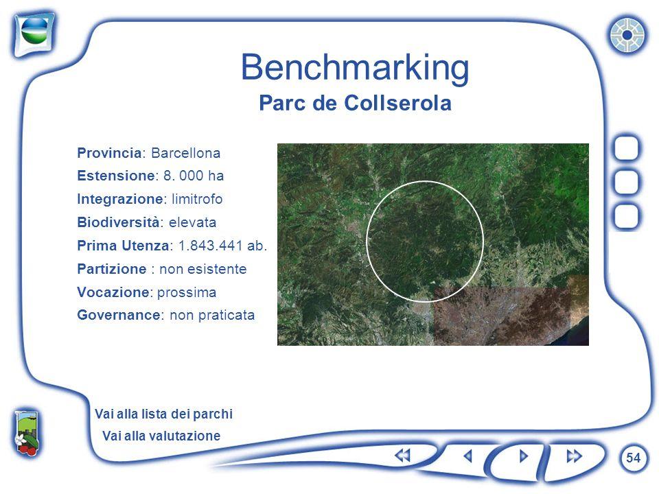 Benchmarking Parc de Collserola