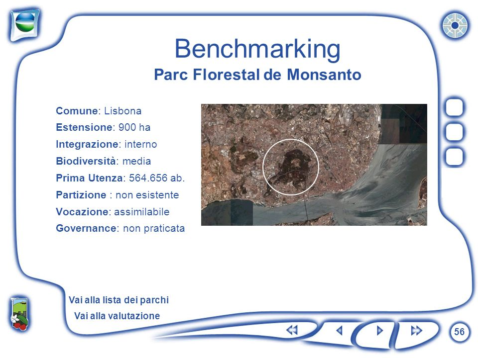 Benchmarking Parc Florestal de Monsanto