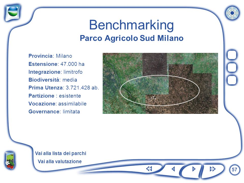 Benchmarking Parco Agricolo Sud Milano