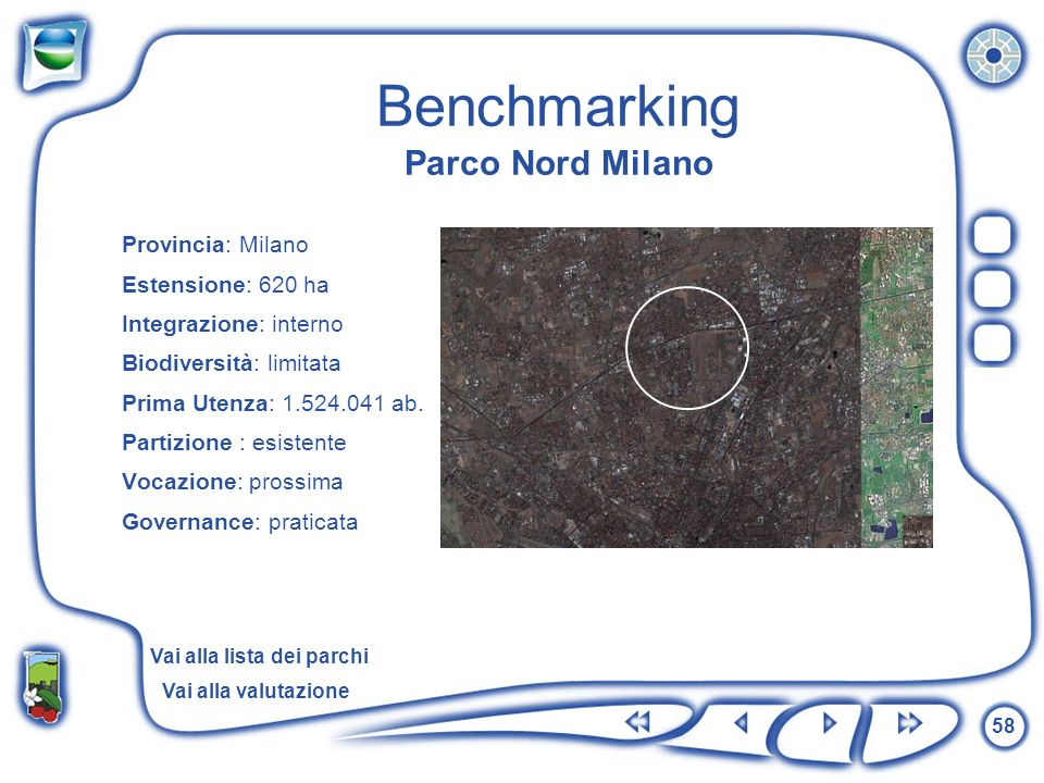 Benchmarking Parco Nord Milano