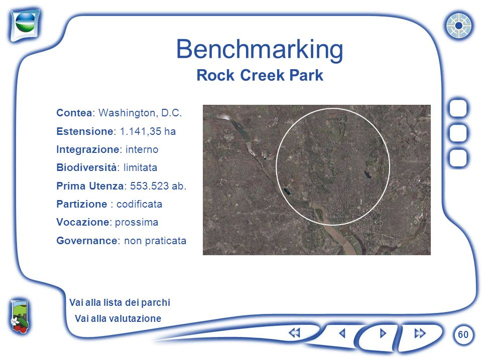 Benchmarking Rock Creek Park