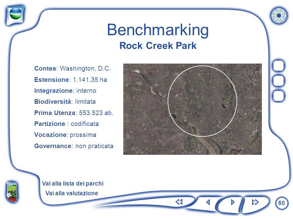 Benchmarking Rock Creek Park