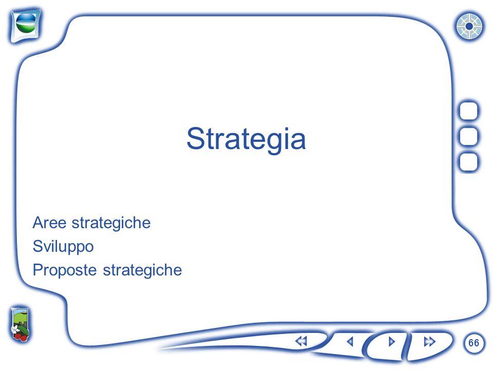 Aree strategiche Sviluppo Proposte strategiche