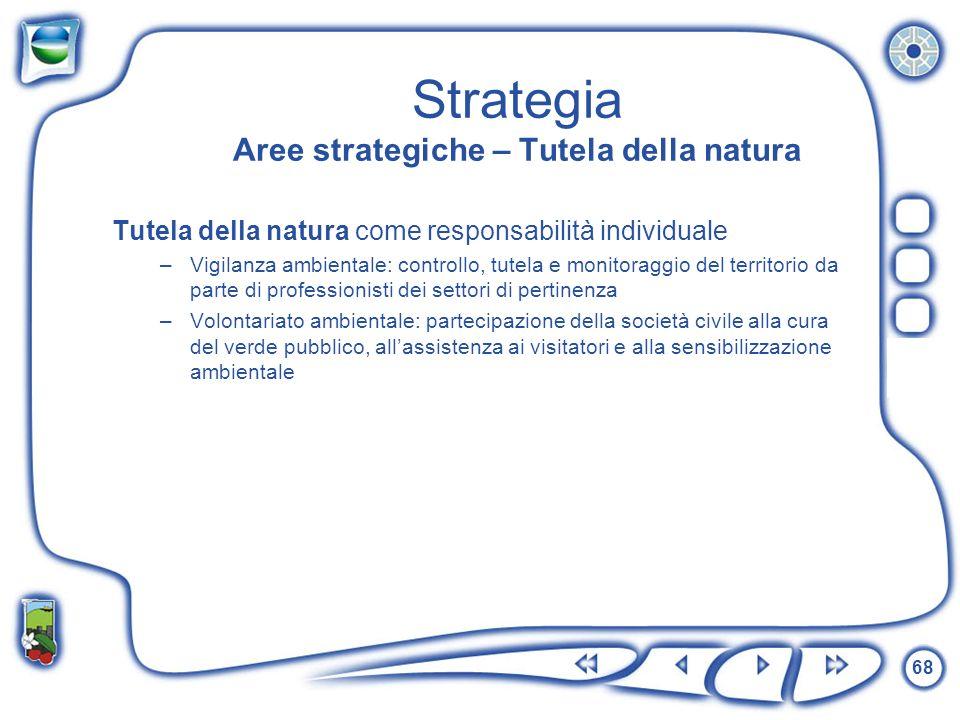 Strategia Aree strategiche – Tutela della natura