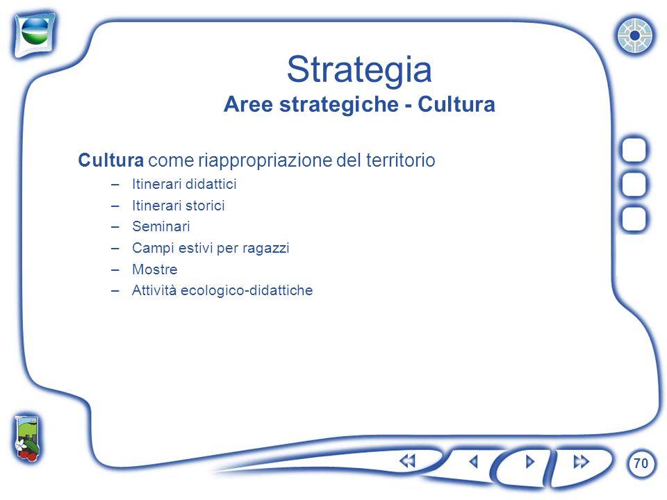 Strategia Aree strategiche - Cultura