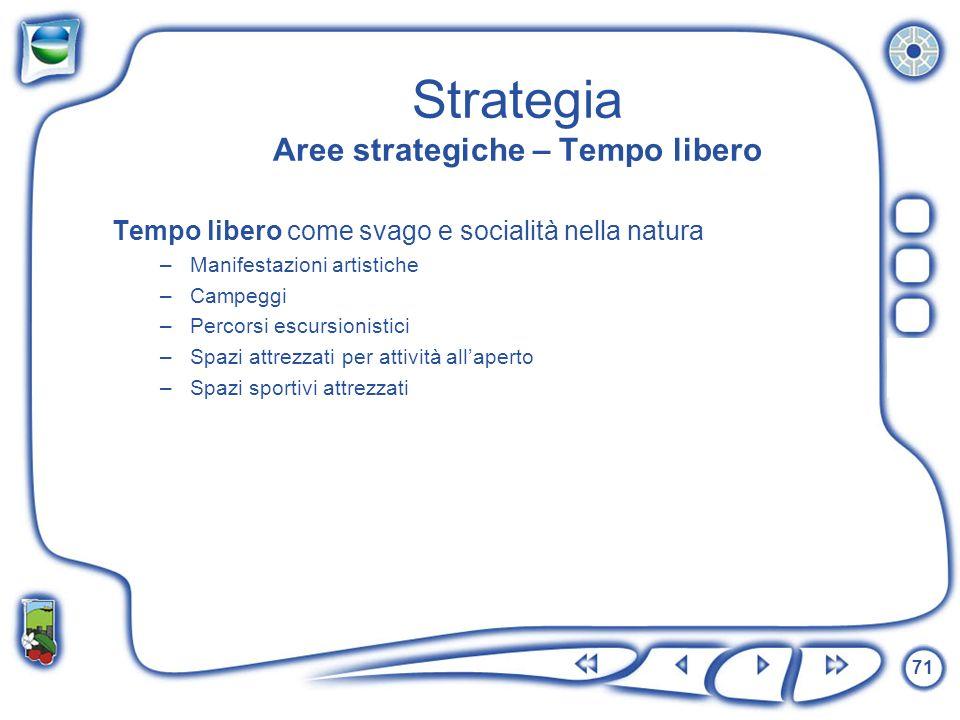 Strategia Aree strategiche – Tempo libero