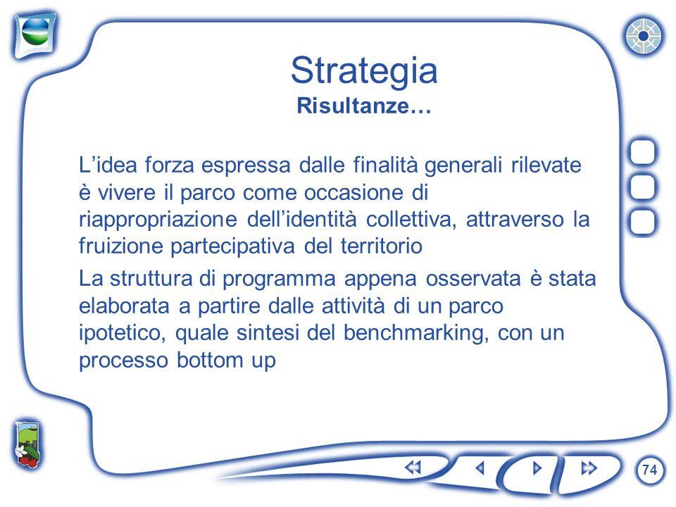 Strategia Risultanze…
