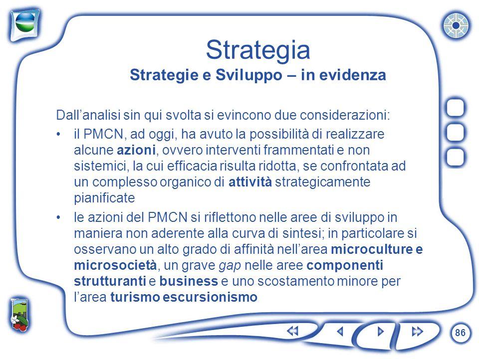 Strategia Strategie e Sviluppo – in evidenza