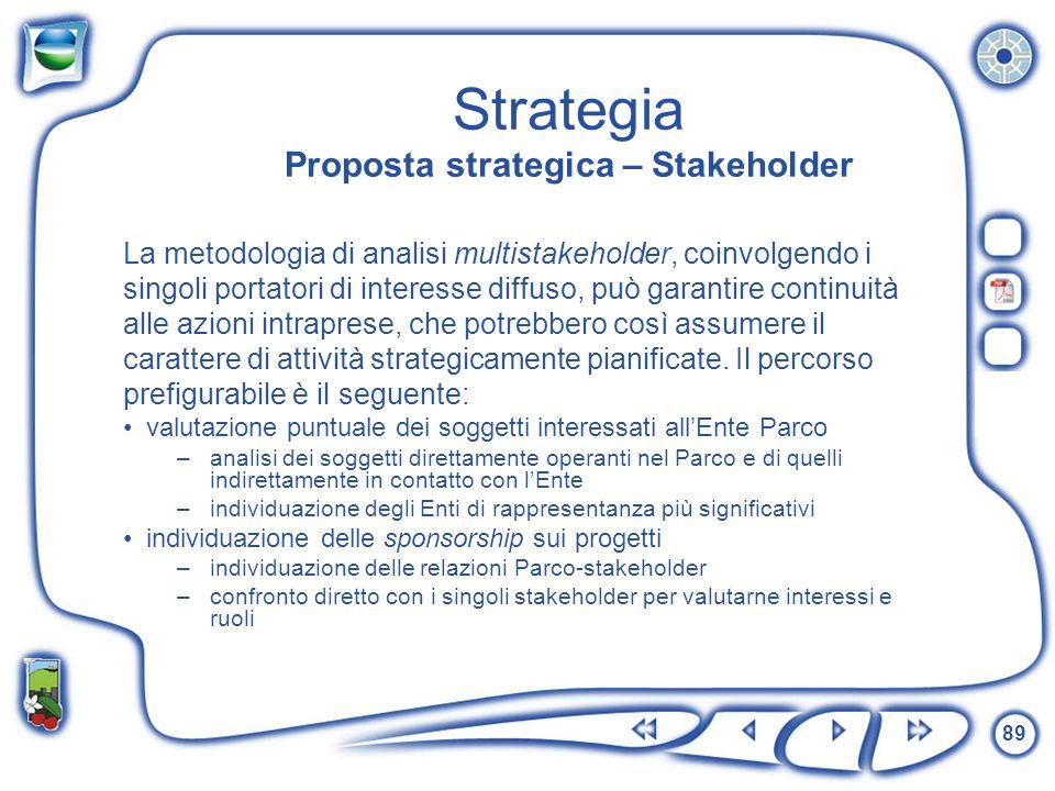 Strategia Proposta strategica – Stakeholder