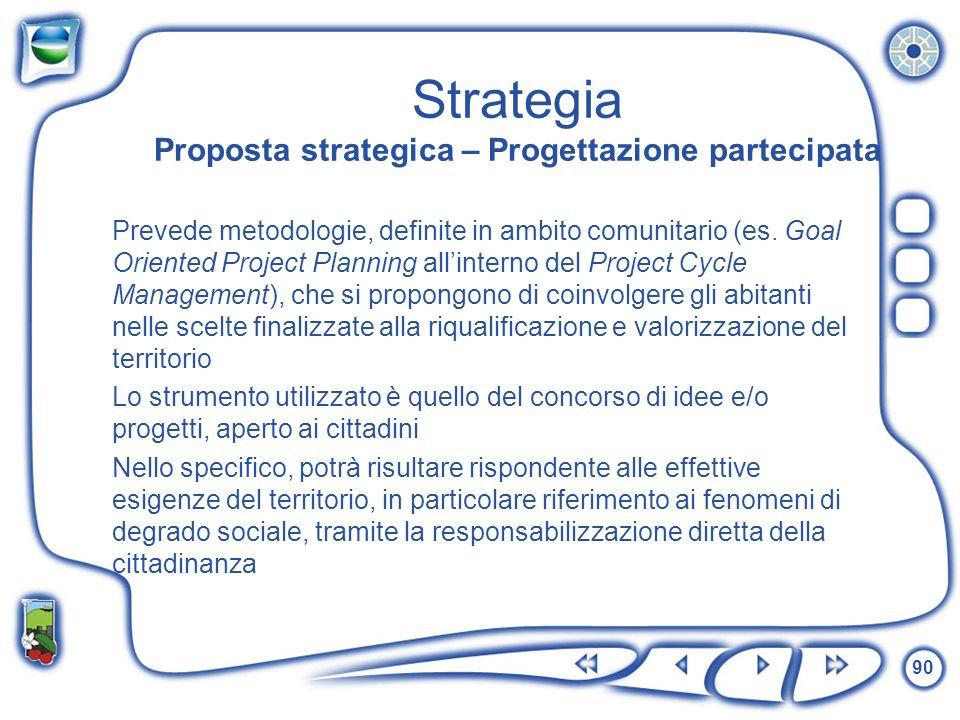 Strategia Proposta strategica – Progettazione partecipata