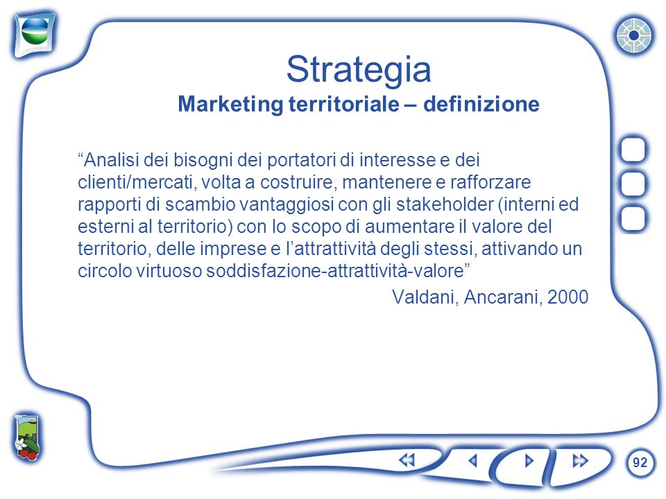 Strategia Marketing territoriale – definizione
