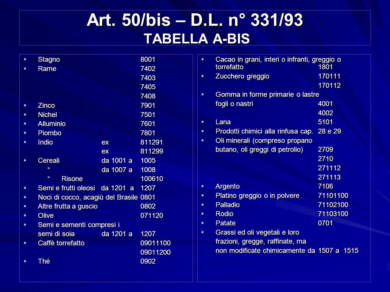 Art. 50/bis – D.L. n° 331/93 TABELLA A-BIS