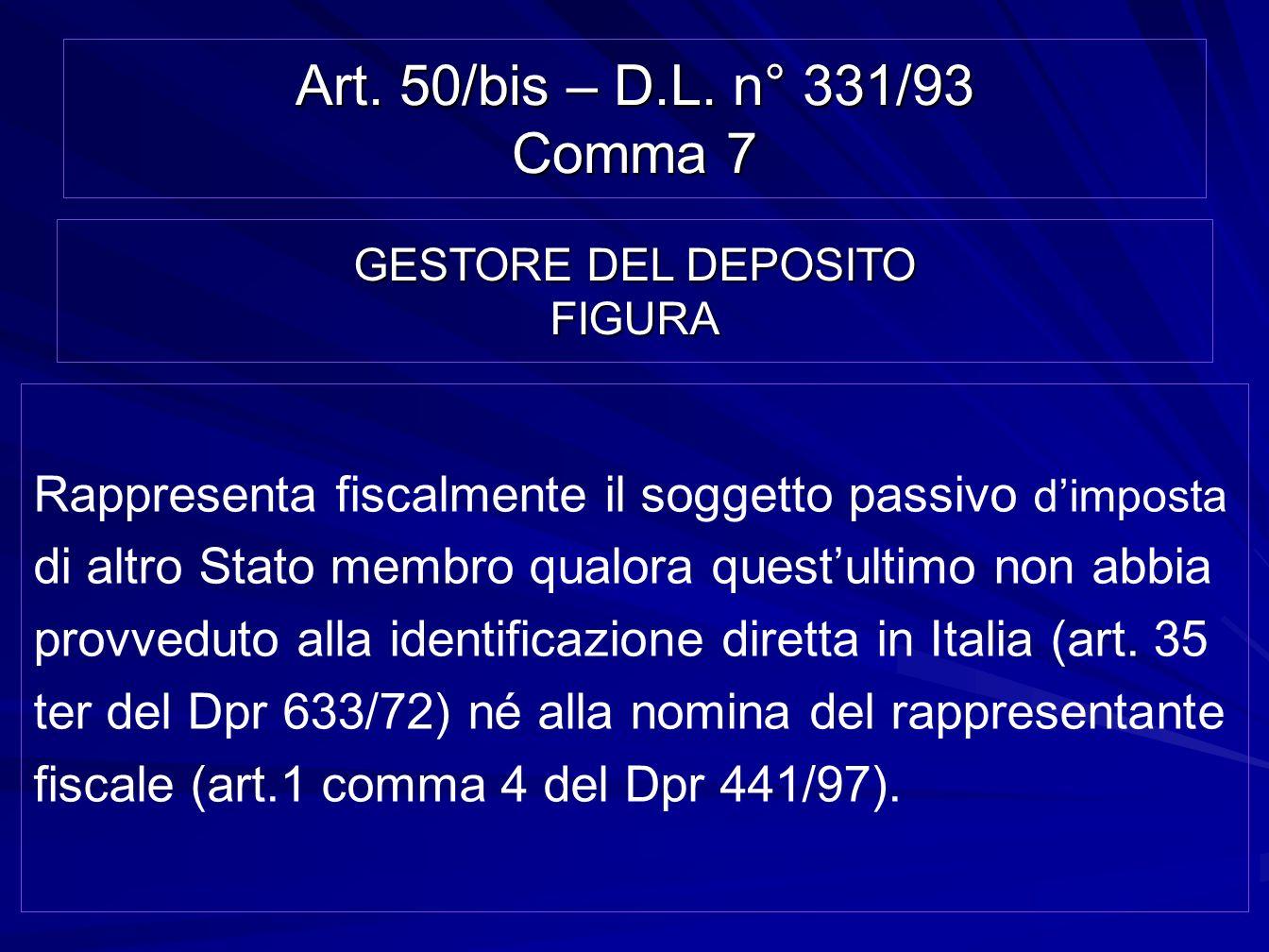 GESTORE DEL DEPOSITO FIGURA