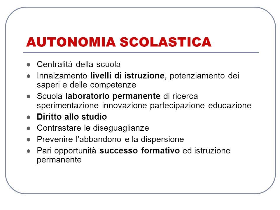 AUTONOMIA SCOLASTICA Centralità della scuola