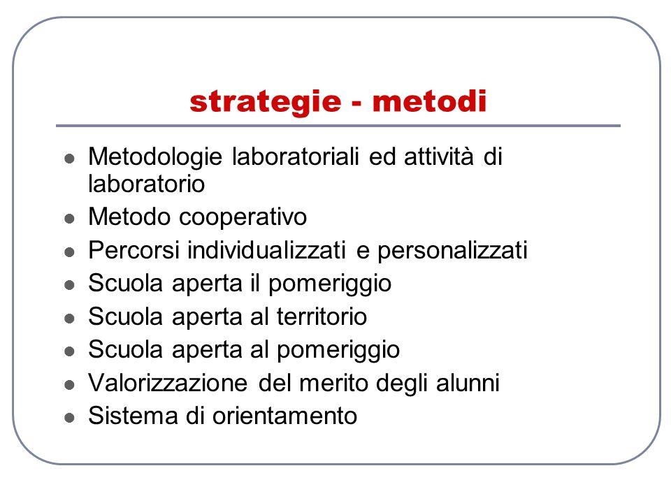 strategie - metodi Metodologie laboratoriali ed attività di laboratorio. Metodo cooperativo. Percorsi individualizzati e personalizzati.