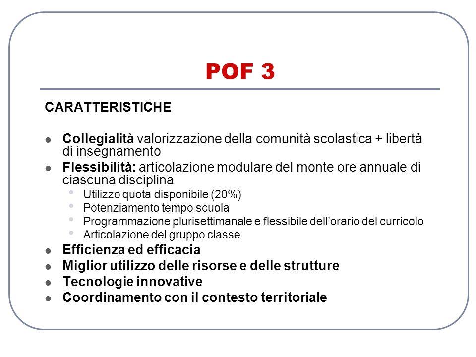 POF 3 CARATTERISTICHE. Collegialità valorizzazione della comunità scolastica + libertà di insegnamento.