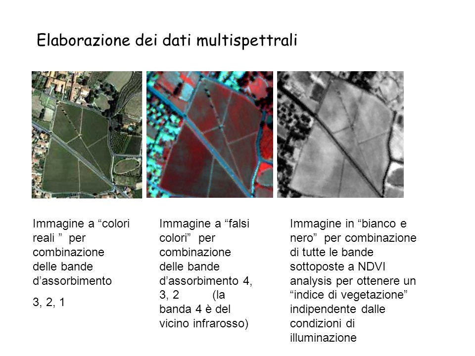 Elaborazione dei dati multispettrali