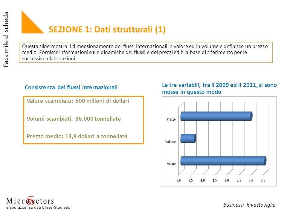 SEZIONE 1: Dati strutturali (1)