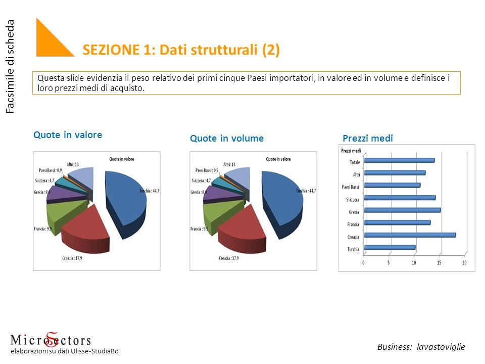 SEZIONE 1: Dati strutturali (2)