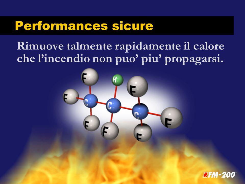 Performances sicure Rimuove talmente rapidamente il calore che l'incendio non puo' piu' propagarsi.
