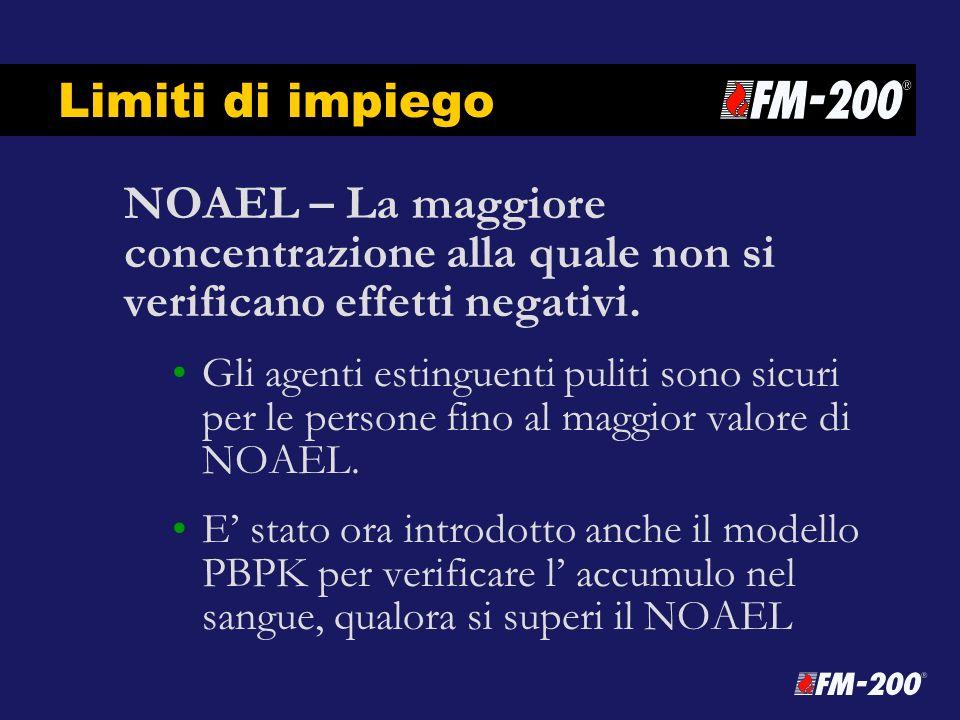 Limiti di impiego NOAEL – La maggiore concentrazione alla quale non si verificano effetti negativi.