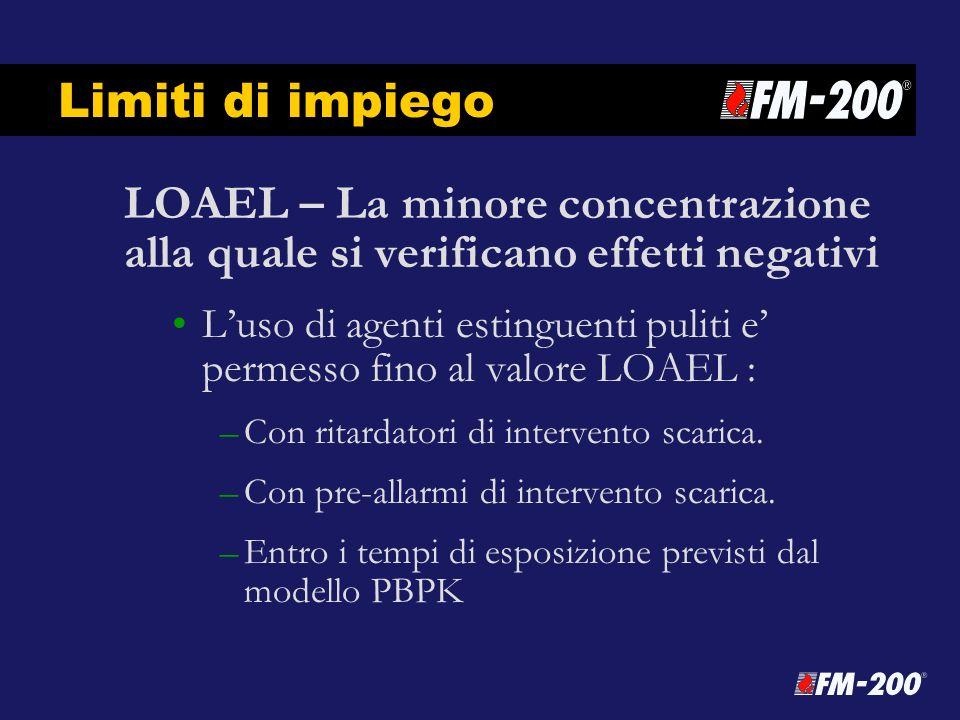 Limiti di impiego LOAEL – La minore concentrazione alla quale si verificano effetti negativi.