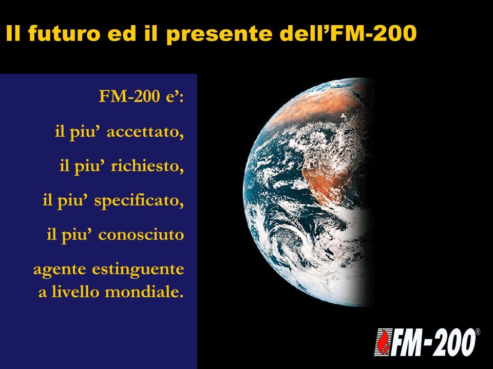 Il futuro ed il presente dell'FM-200