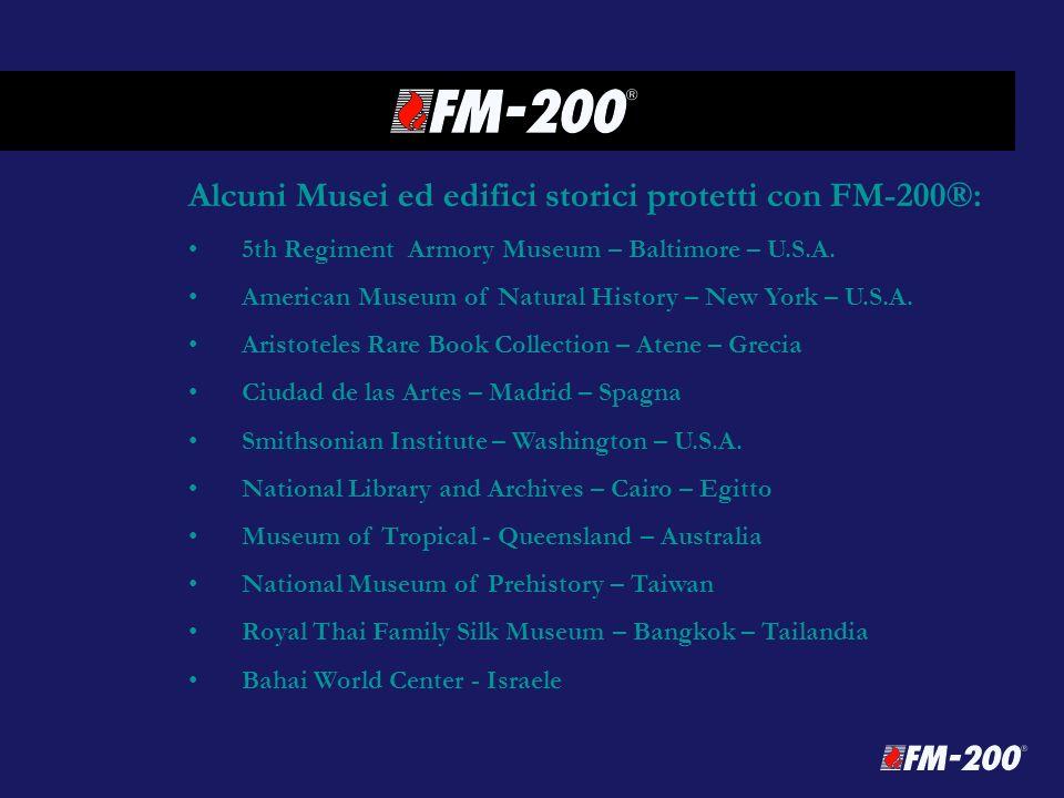 Alcuni Musei ed edifici storici protetti con FM-200®: