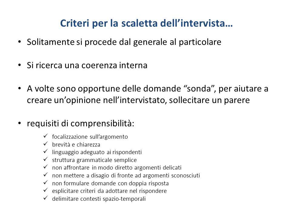 Questionari interviste ppt video online scaricare for Intervista domande