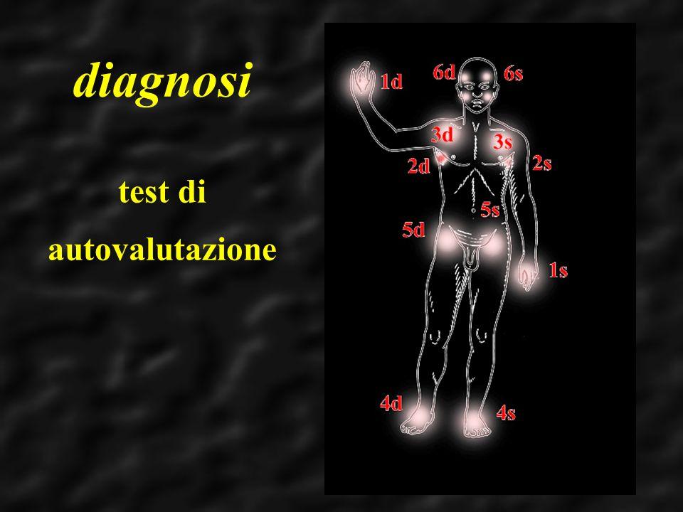 diagnosi test di autovalutazione