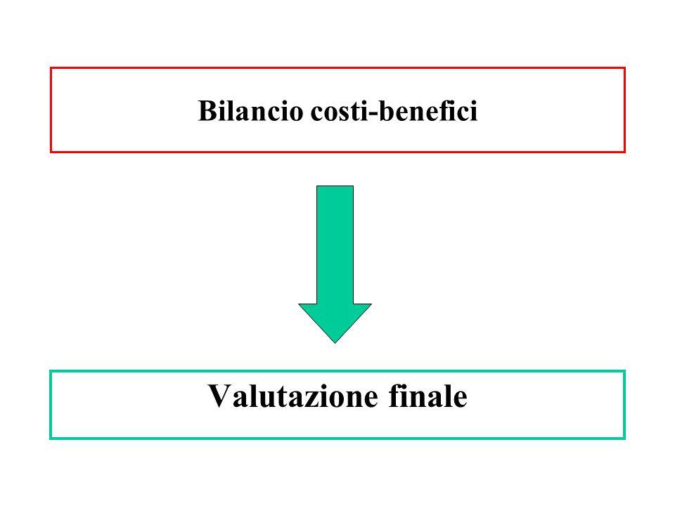 Bilancio costi-benefici