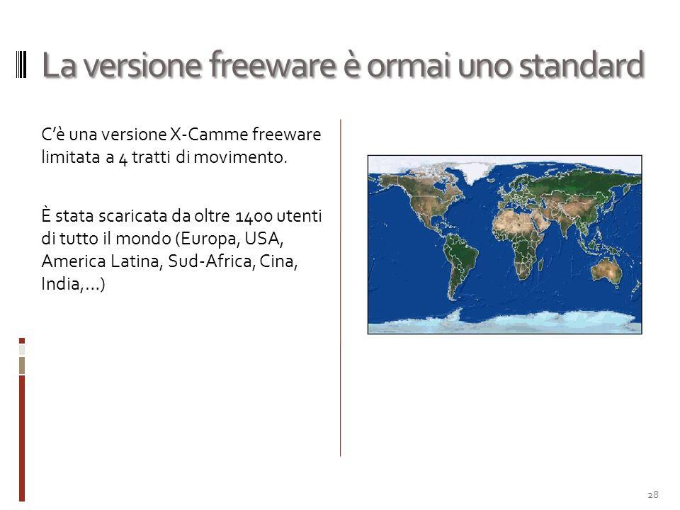 La versione freeware è ormai uno standard