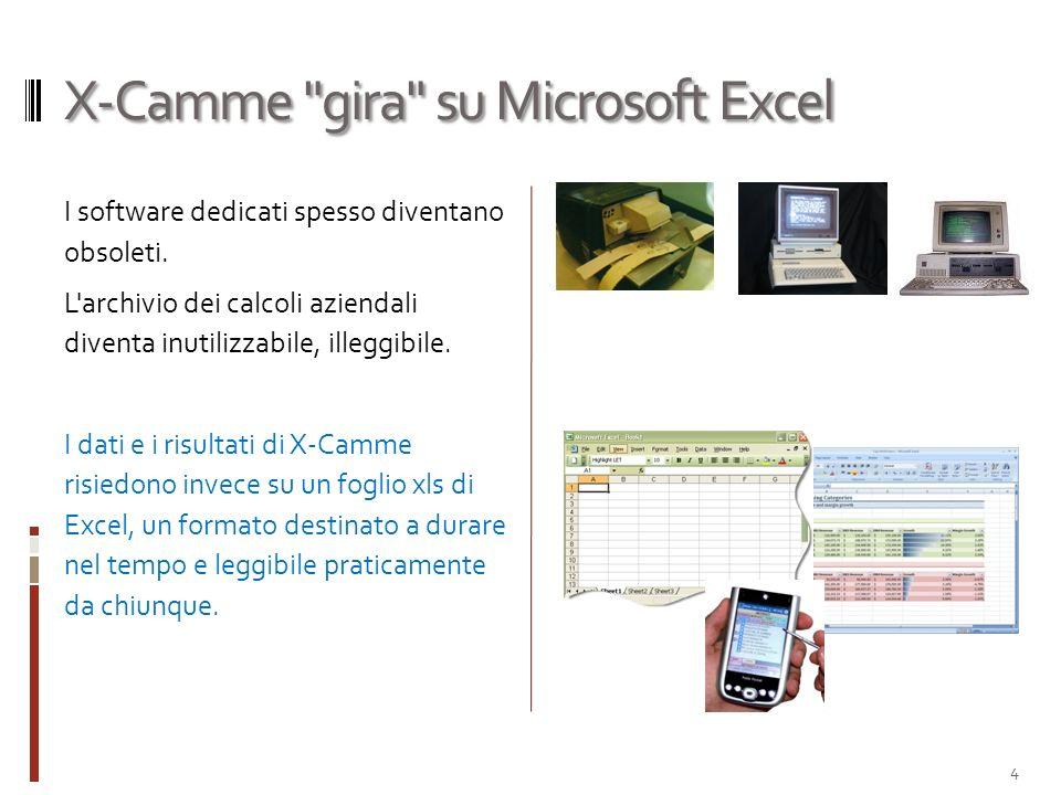 X-Camme gira su Microsoft Excel