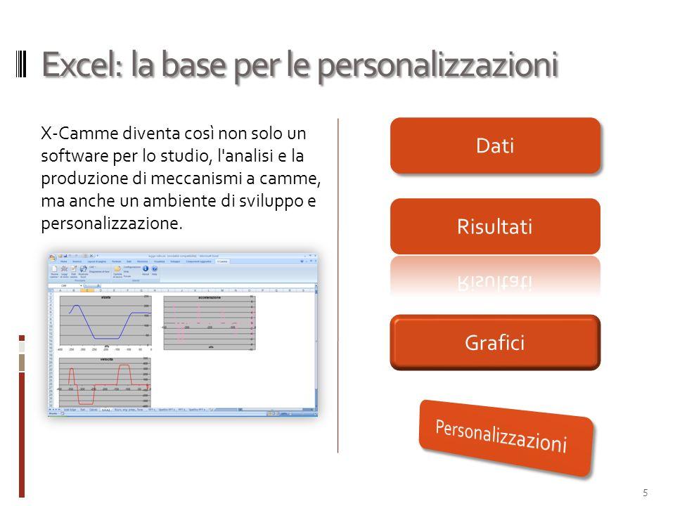 Excel: la base per le personalizzazioni
