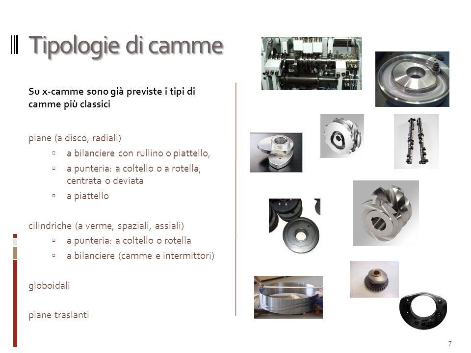 Tipologie di cammeSu x-camme sono già previste i tipi di camme più classici. piane (a disco, radiali)